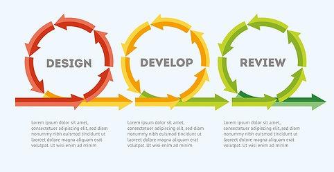 2.統一したデザインで作成できる